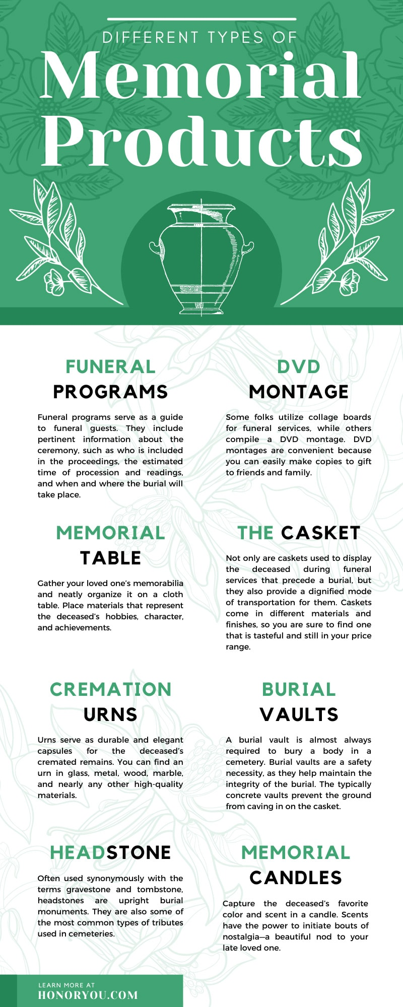 Different Types of Memorial Products