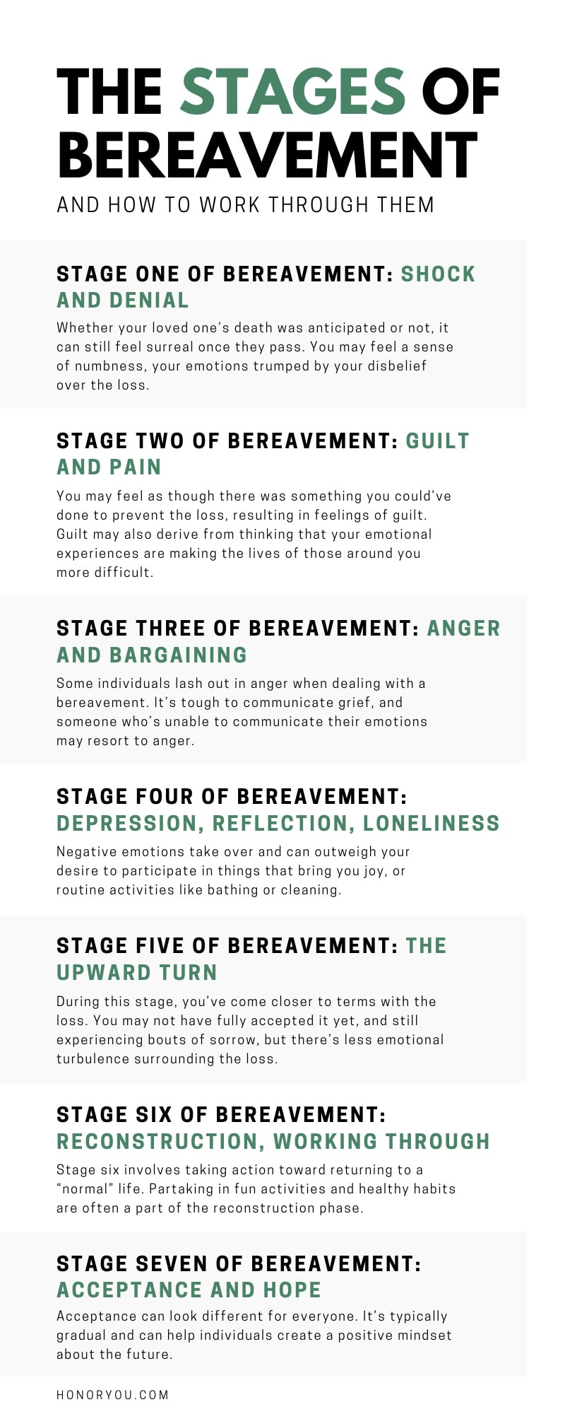 The Stages of Bereavement and How to Work Through Them